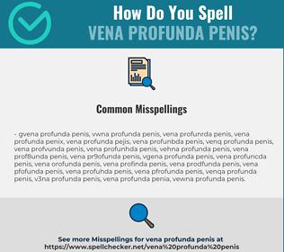 Varicele penisului: ce este această boală și cum este periculoasă?