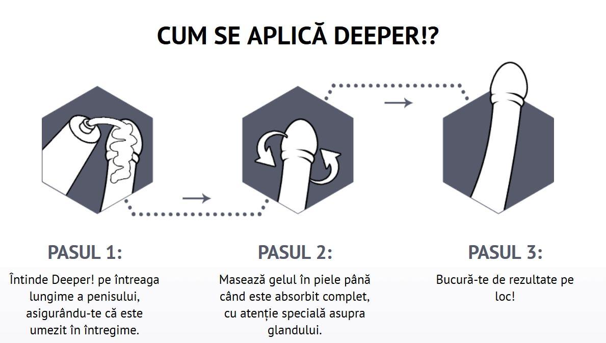 modalități de mărire a penisului)
