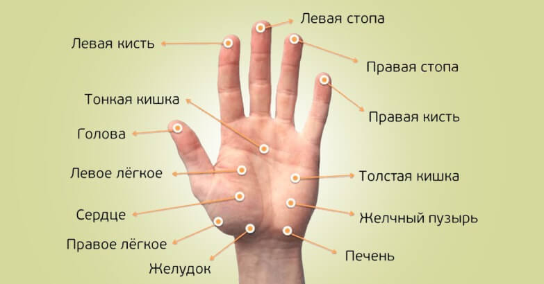 presopunctură pentru a îmbunătăți erecția)