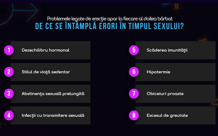 cum să consolidați erecția și potența)