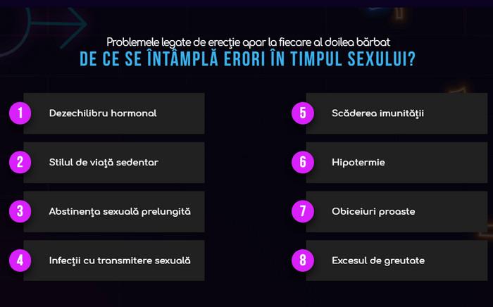 ce trebuie făcut dacă erecția este insuficientă