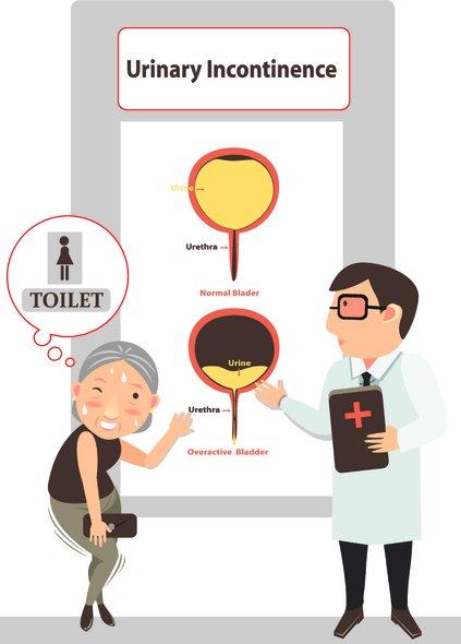 o erecție urinară completă este mai bună)