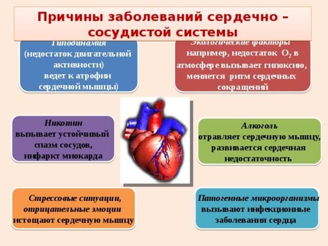cauzele erecției slăbite)