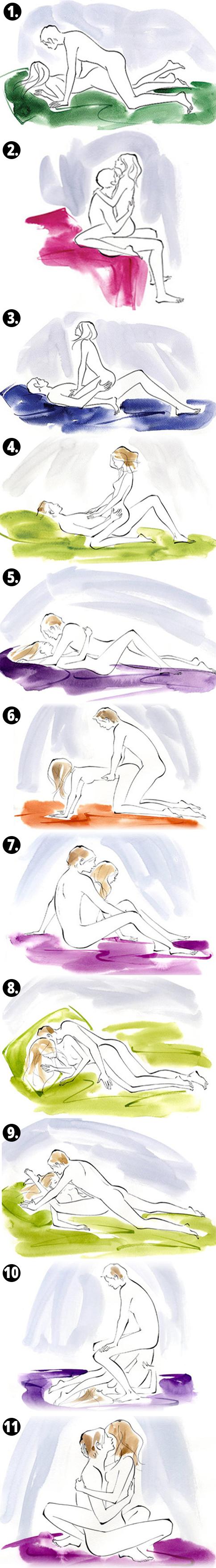 Penis mic? 10 pozitii sexuale pentru barbatii slab dotati
