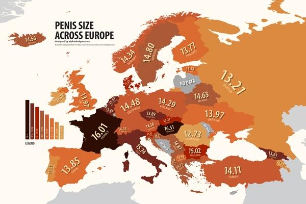 dimensiunea penisului este cea mai mică)